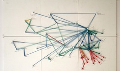 Social Network modelling at the Royal Institution